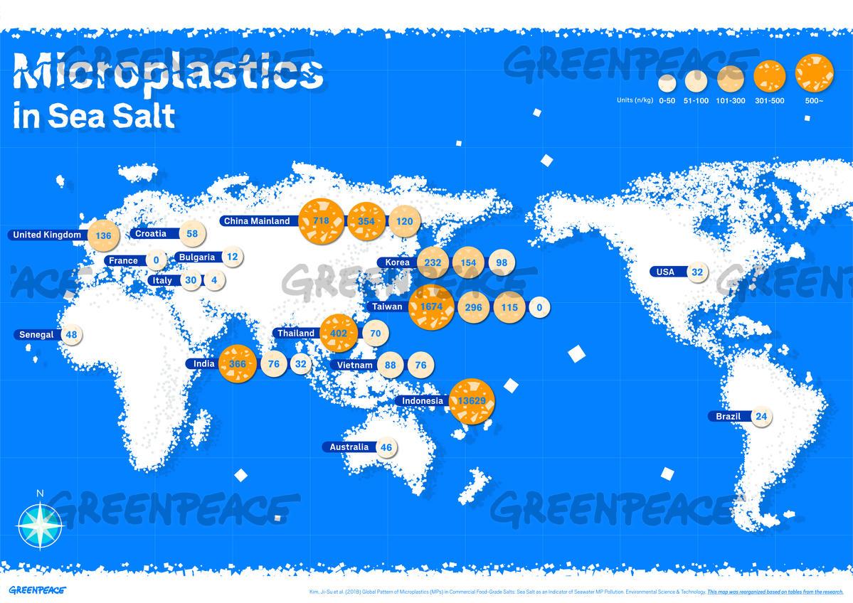 microplastics in sea salt graphic