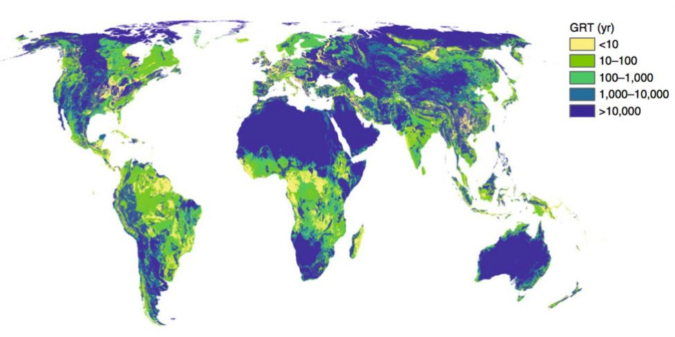 Distribution of Ground Water Graphic Chart