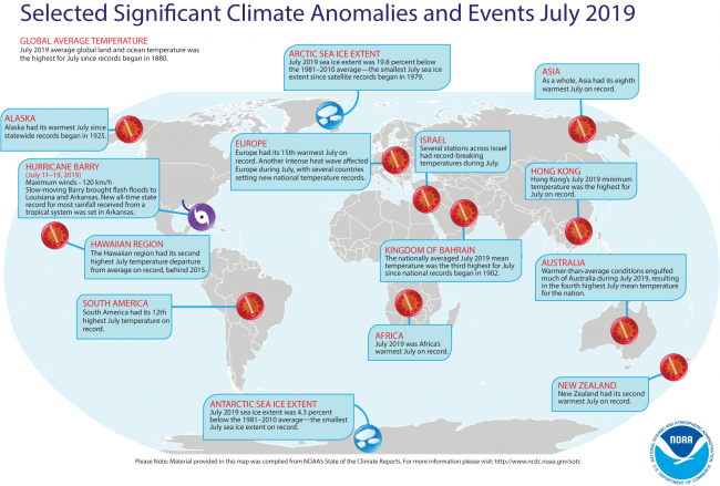 July 2019 hottest month
